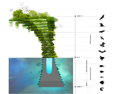 Eco Friendly Architectural Sea Tree Design by Waterstudio by Nazmiyal
