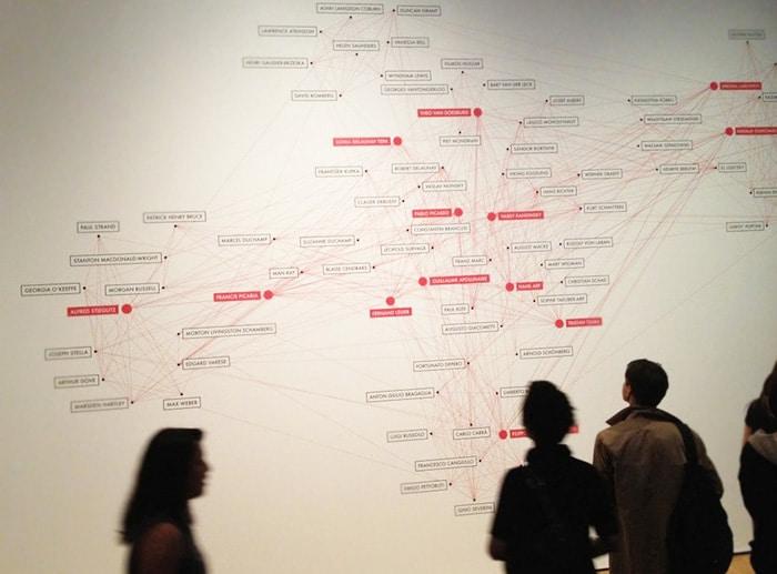 European Map of Abstract Art by nazmiyal